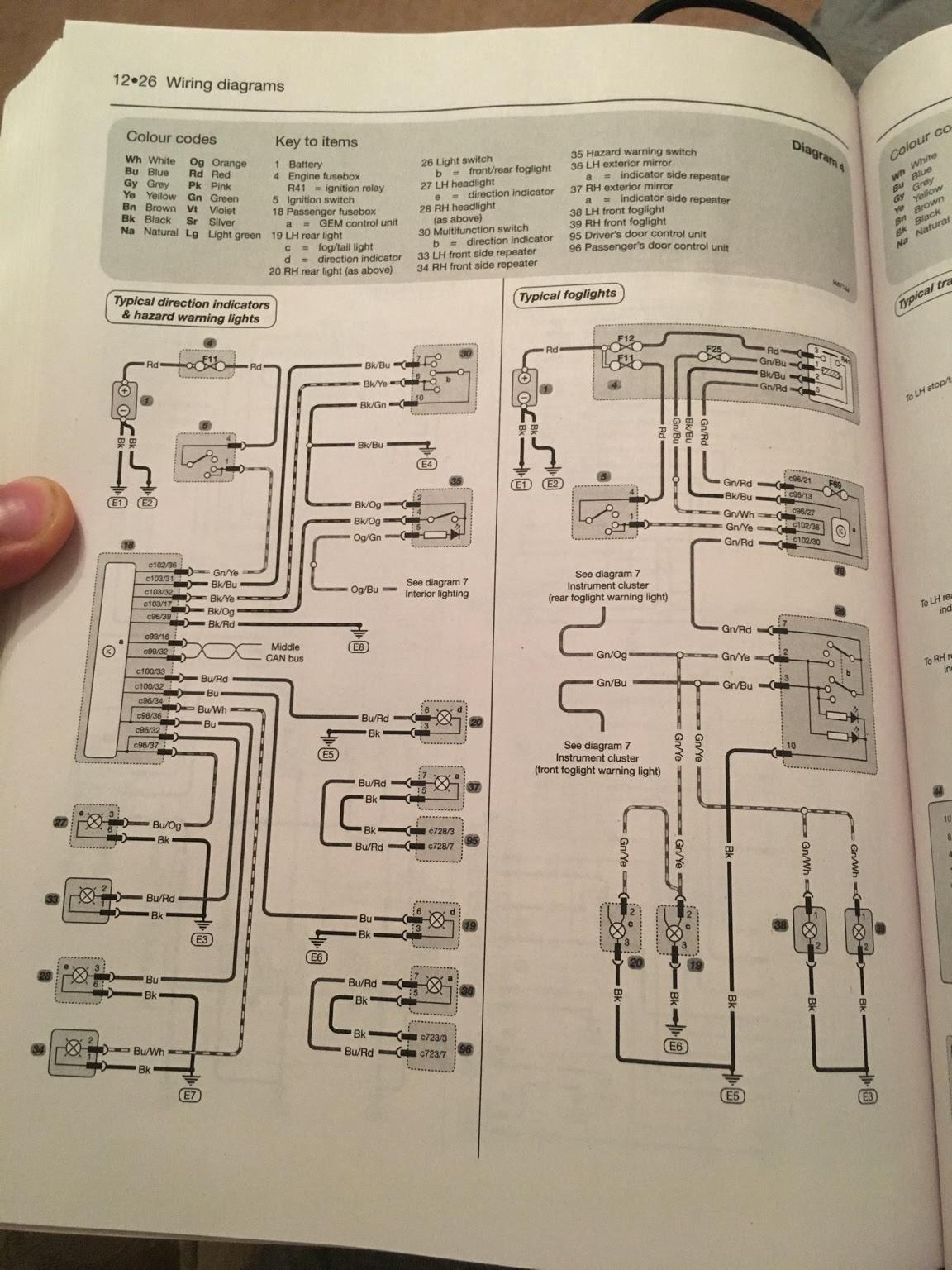 Diagram Ford C Max Electric Diagram Full Version Hd Quality Electric Diagram Diagramdepph Laserdrone It
