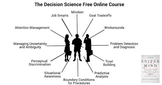 Decision Science Masterclass