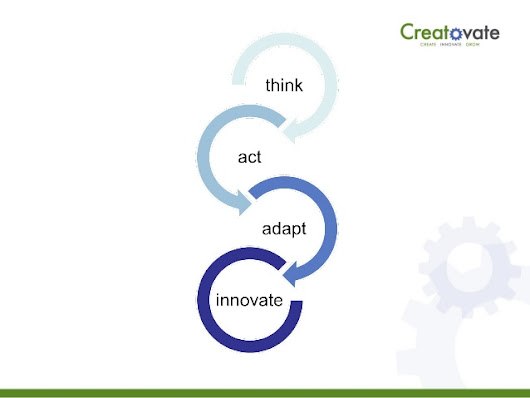 Think, Act, Adapt and Innovate like a Startup!