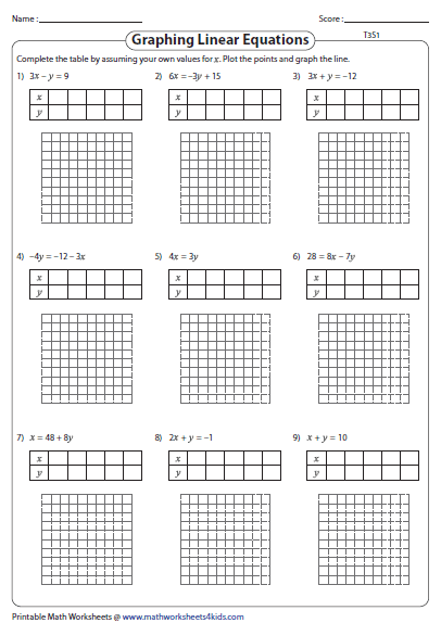 33 Graphing Linear Equations From A Table Worksheet