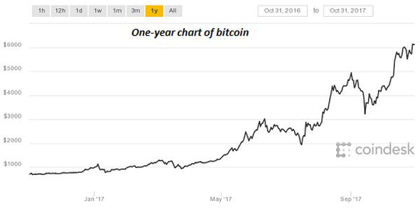 the next bitcoin stock