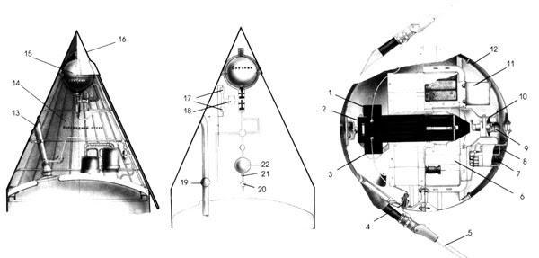 http://www.russianspaceweb.com/images/spacecraft/science/sputnik/sputnik_design_kgch_1.jpg