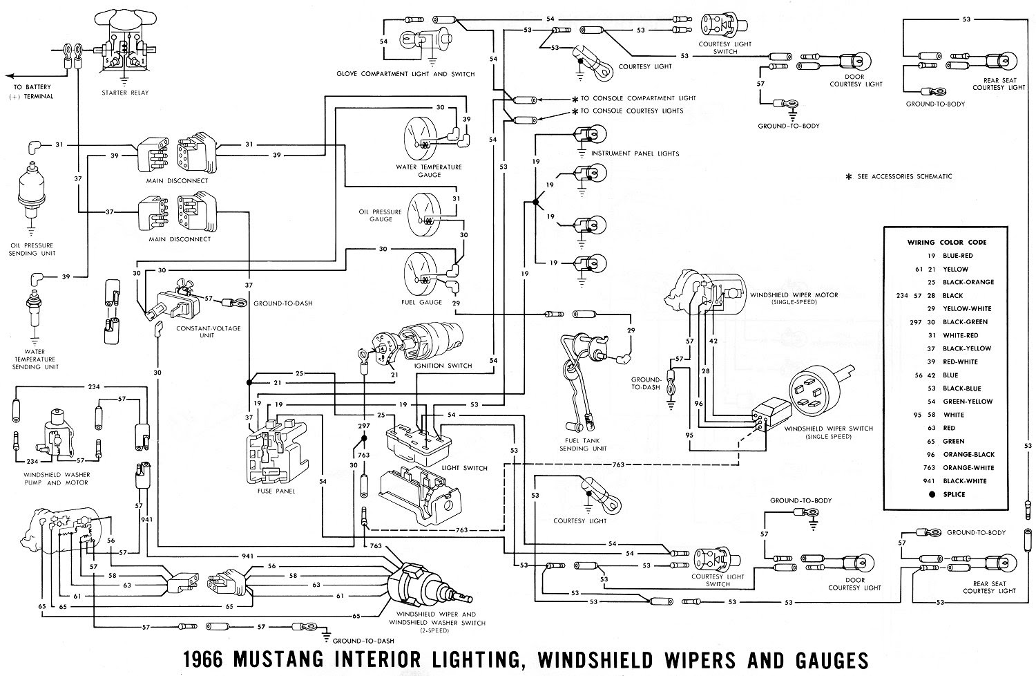 66 Mustang Instrument Cluster Wiring Diagram Wiring Diagram View A View A Zaafran It