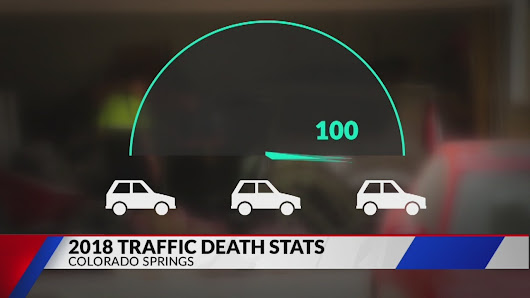Colorado Springs traffic deaths up almost 40% so far in 2018