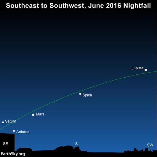 June 2016 guide to the 5 bright planets | EarthSky.org