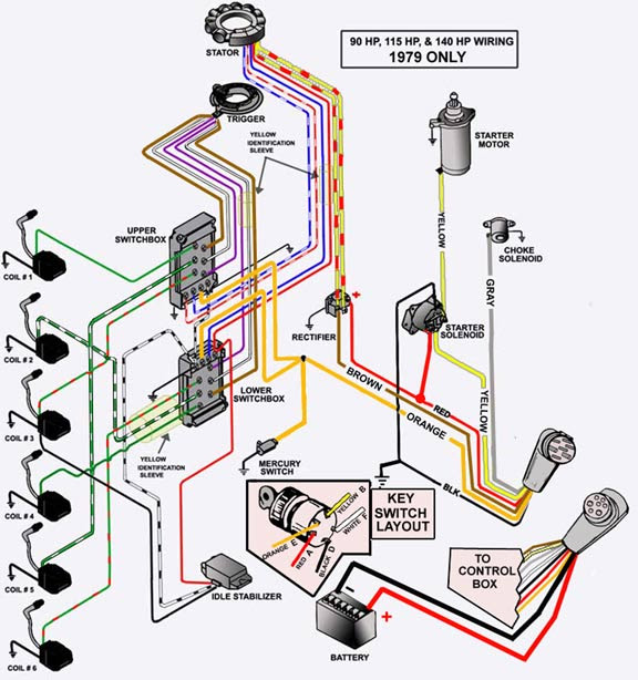 boat wiring diagram outboard berbuty. Black Bedroom Furniture Sets. Home Design Ideas
