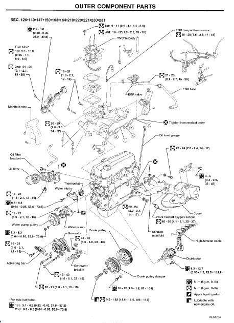 repair-manuals: Nissan Hardbody Truck D21 1996 Repair Manual