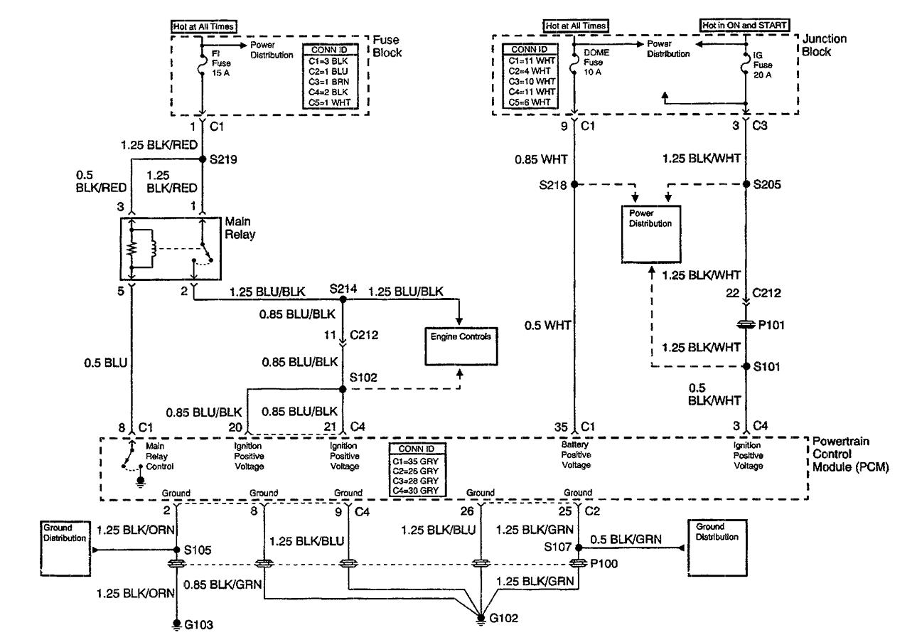 Wiring Diagram 2000 Tracker