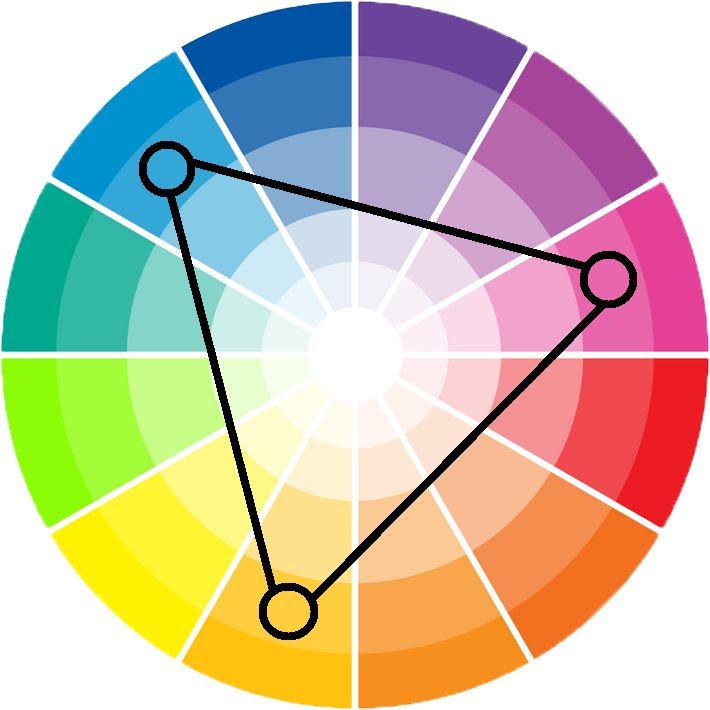 Triadic color scheme Diagram