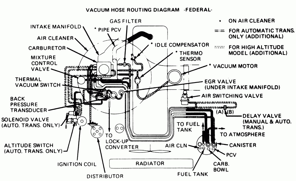 Wiring For 2001 Chevy Blazer