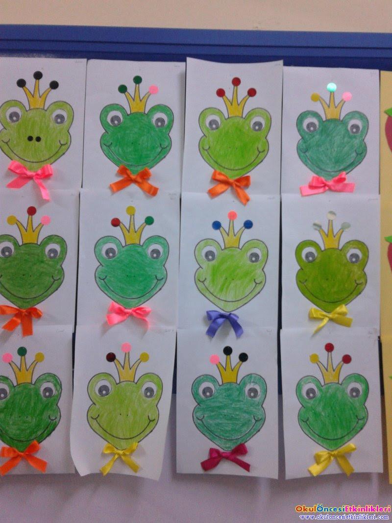 Kurbağa Prens Okul öncesi Etkinlikleri Hayallerinizi Sınırlamayın