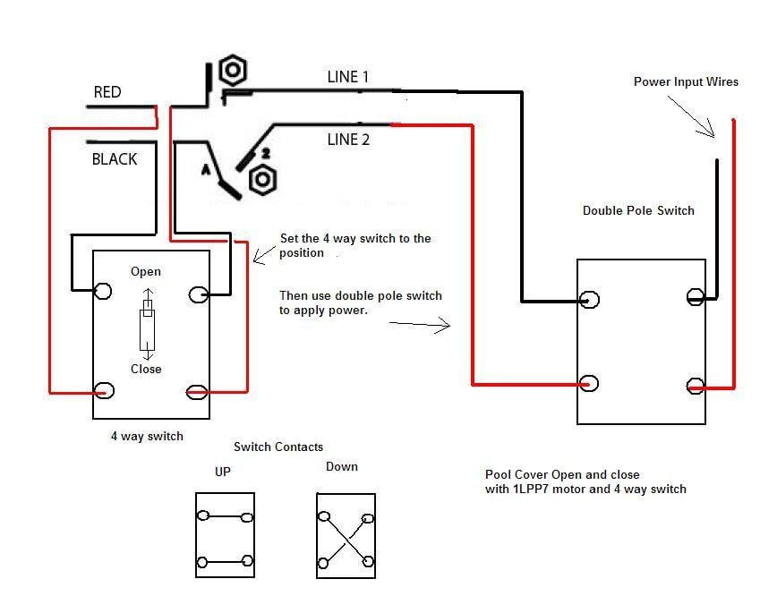 Diagram Dc Motor Switch Wiring Diagram Full Version Hd Quality Wiring Diagram Diagrambertax Jodenjoy It