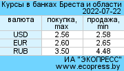 Курсы валют в банках г.Бреста на www.ecopress.by