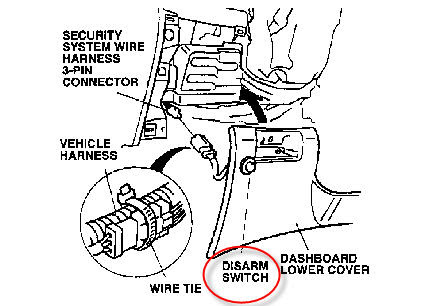 1997 Subaru Outback Fuse Box Diagram