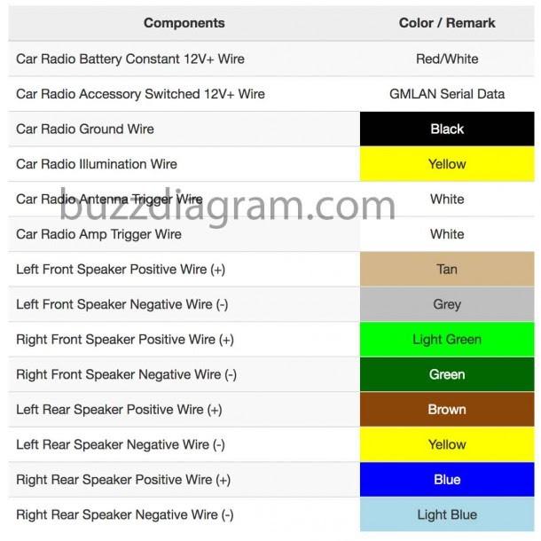 Diagram 1992 Chevrolet Silverado Radio Wiring Diagram Full Version Hd Quality Wiring Diagram Moveatruck Gobelinland Fr