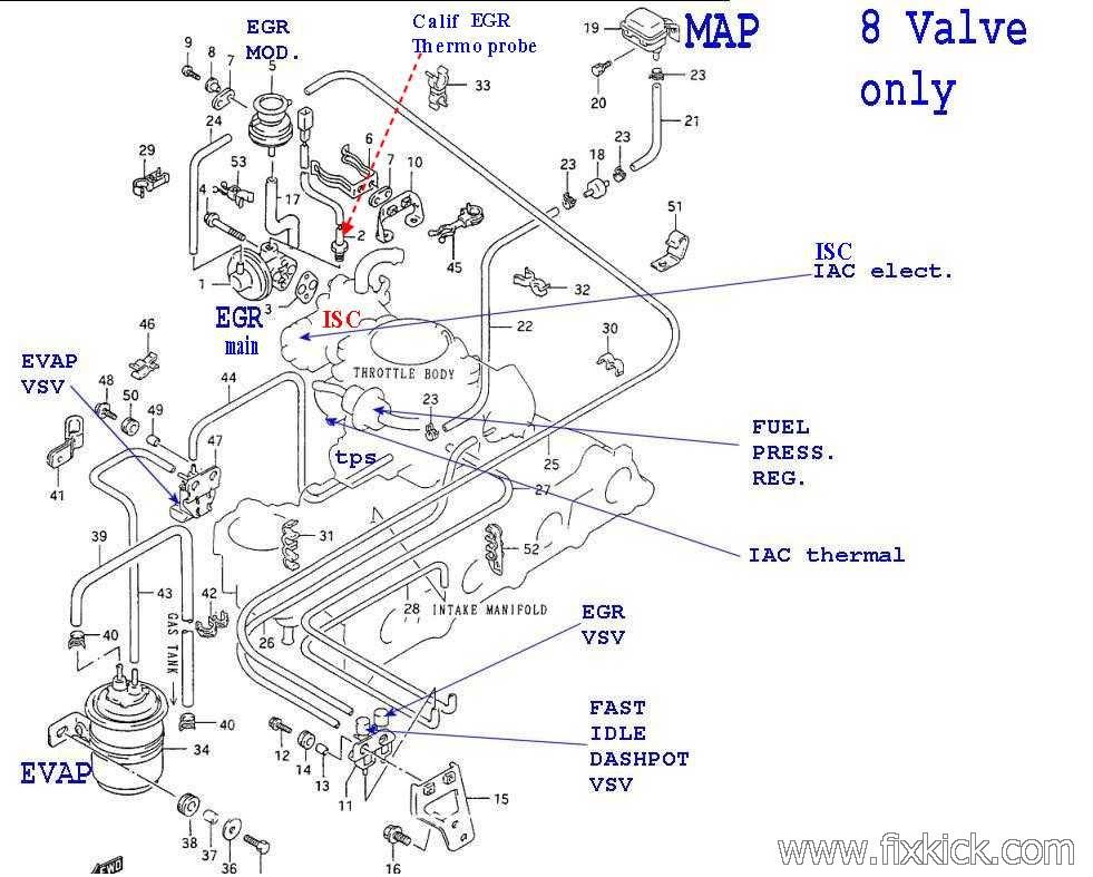 Suzuki Sidekick Vacuum Diagram Wiring Diagram Arena Arena Bowlingronta It