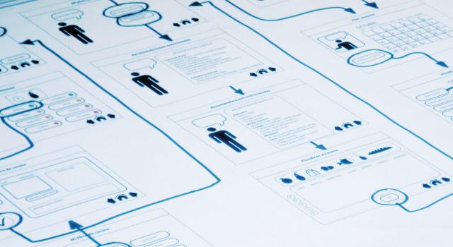 Resultado de imagen para diseño de servicios