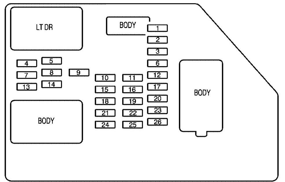 35 2006 Gmc Sierra Fuse Box Diagram