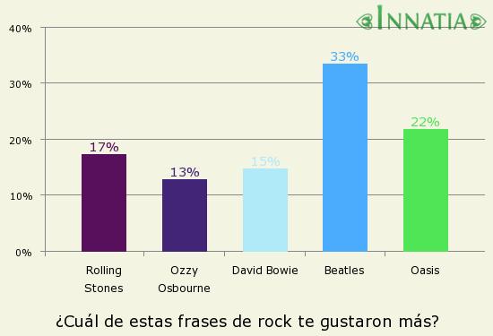 60 Frases De Canciones De Rock En Espanol Y En Ingles Traducidas