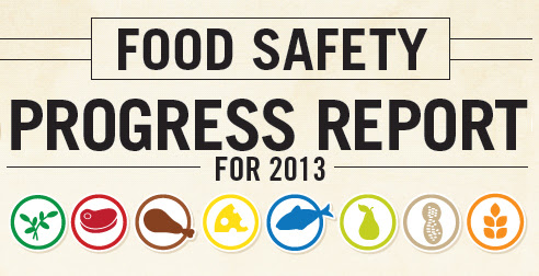 infographic: 2013 Food Safety Progress Report.