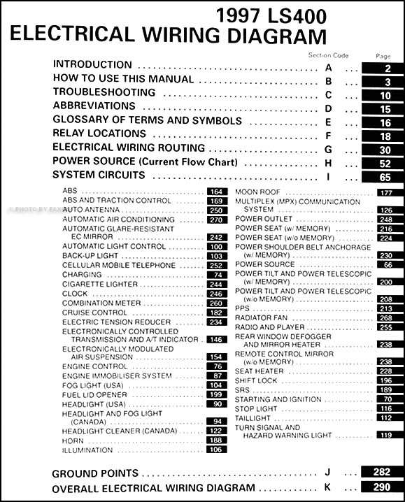 32 1997 Lexus Es300 Radio Wiring Diagram