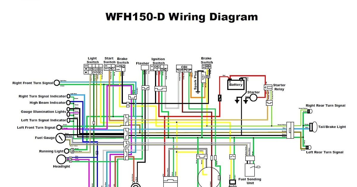Taotao Scooter Wiring Diagram Manual Guide