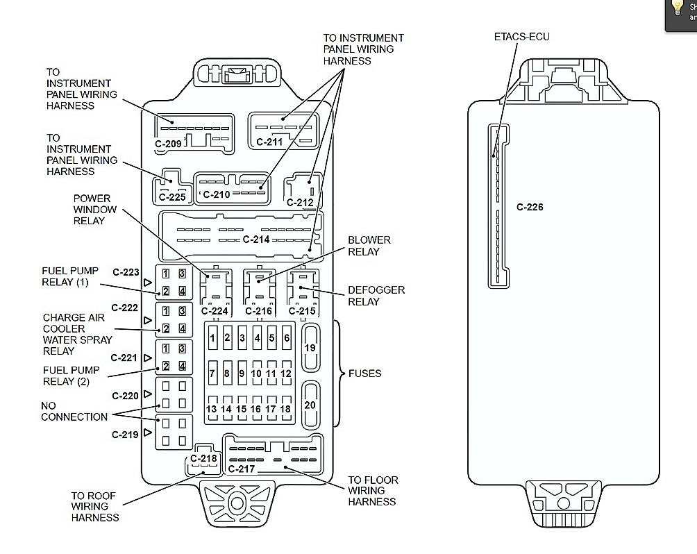 1992 Honda Civic Fuse Box Schematic