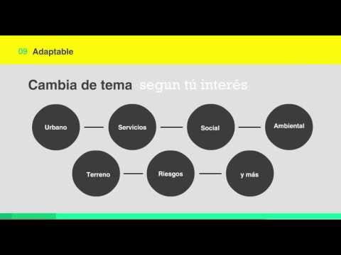 Descarga de Datos Geográficos México. ( Shapefile / Raster´s)