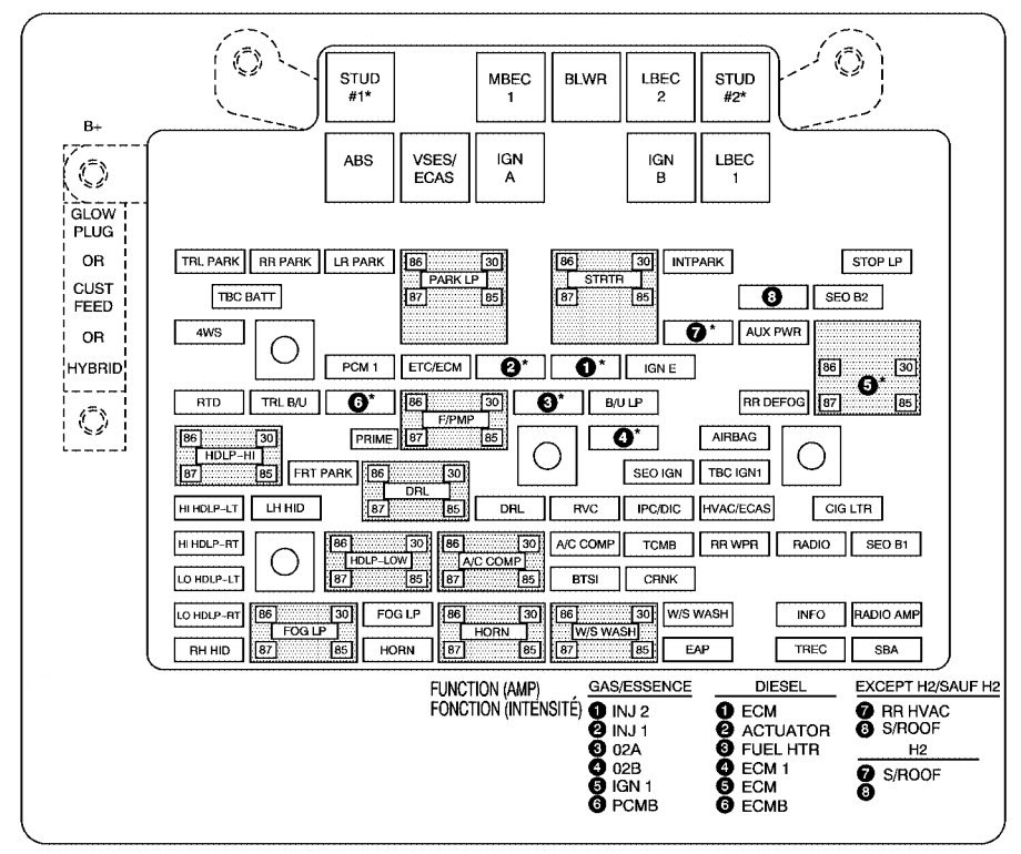 1990 Chevy Suburban Fuse Diagram Ford Rv Wiring Harness Begeboy Wiring Diagram Source