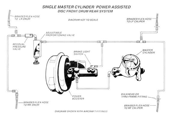 2001 Chevy Tahoe Brake Line Diagram