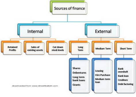 A Capital MBA