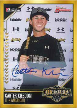 2017 Bowman Draft Baseball All-America Autograph Gold Frame