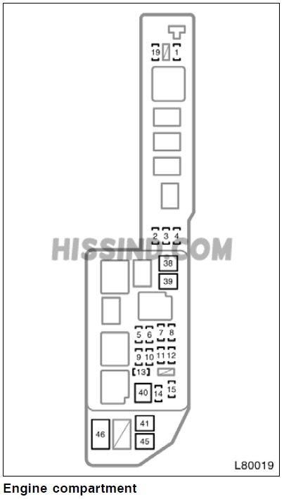 91 Toyotum Camry Fuse Box Diagram