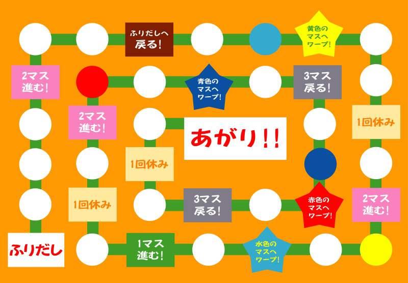 双六すごろく なんかショック日本だけの遊びと思ってた