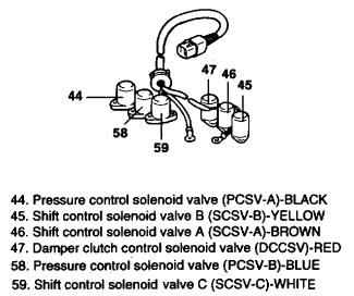 Hyundai Matrix Engine Diagram / Hyundai County Electrical