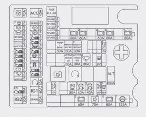 2009 Hyundai Genesis Fuse Box Pioneer Wiring Harness Color Diagram Bege Wiring Diagram