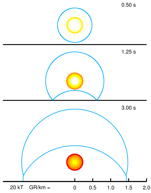 airburst