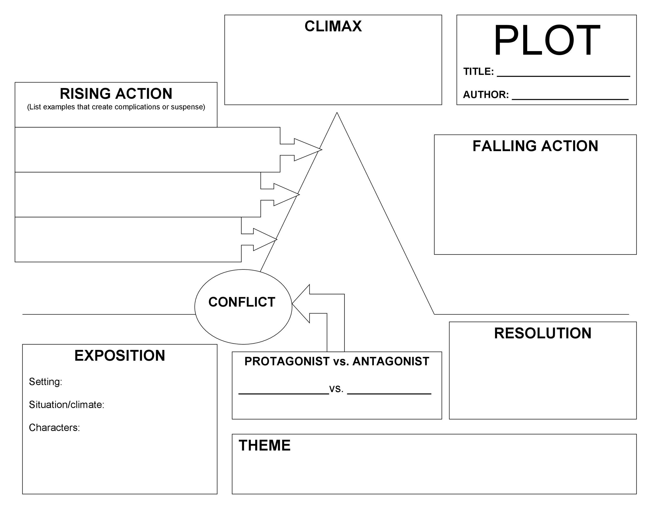Plot Diagram Graphic Organizer Pdf | World of Reference