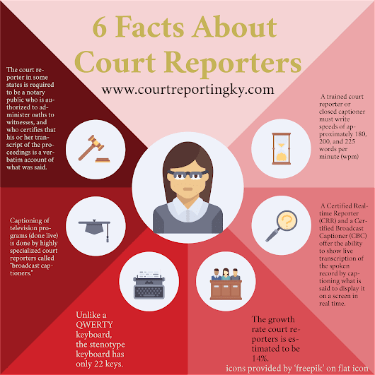 6 Facts about Court Reporters | Court Reporting Services