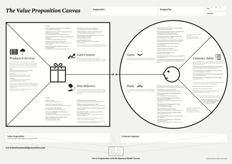 The Mission Model Canvas – An Adapted Business Model Canvas for Mission-Driven Organizations