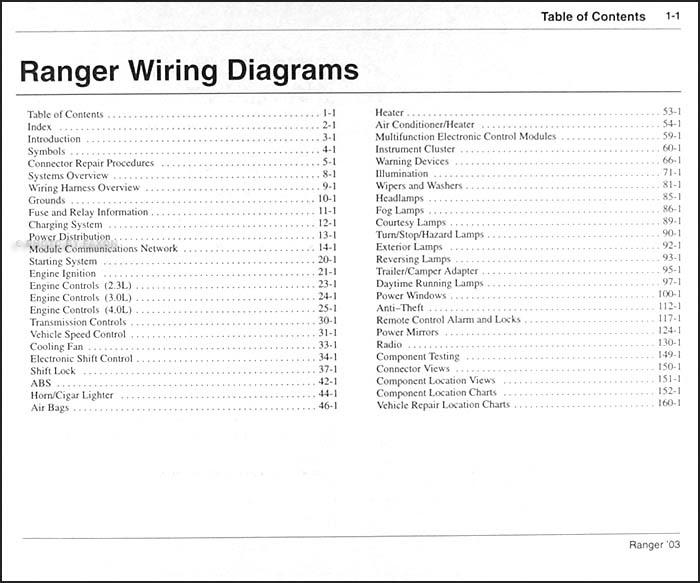 Ford Explorer Wiring Diagram Radio