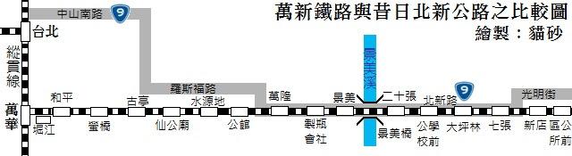 萬新鐵路與昔日北新公路之比較圖。製圖:貓砂
