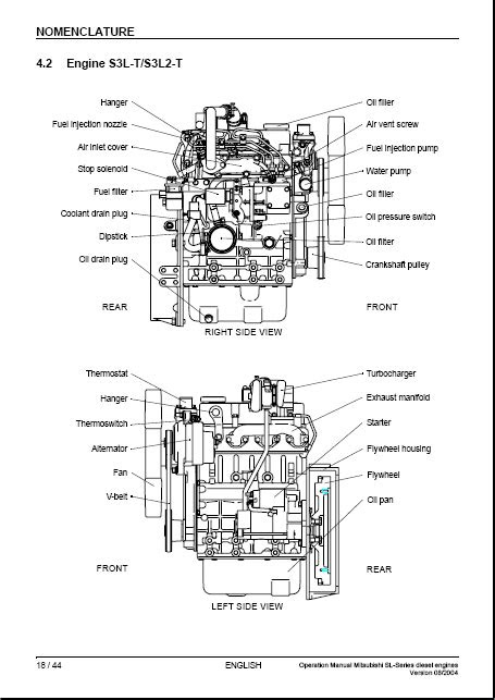 Mitsubishi Diesel Engines SL-series