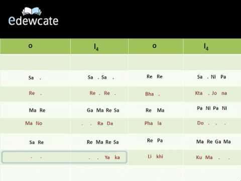 Learn Carnatic Ragas: Learn Carnatic Classical Vocals