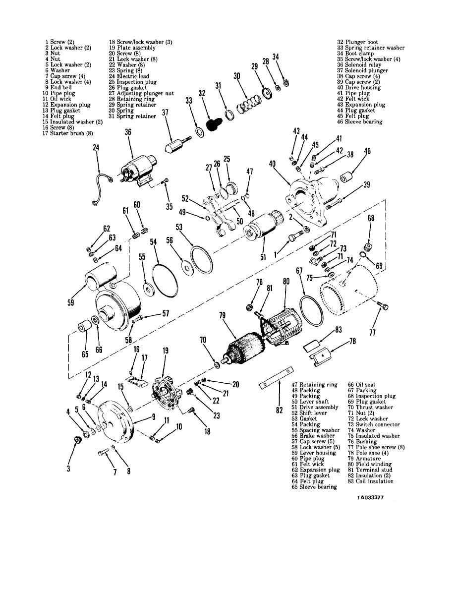 Figure 3 2 Starting Motor Assembly Exploded View