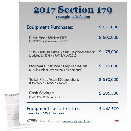 Qualifying | Section 179 Tax Deduction | Section179.Org