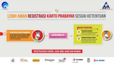 Registrasi Sim Card pakai KTP dan KK