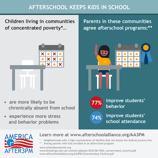Afterschool Snack: The Afterschool Alliance Blog