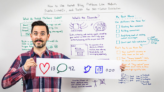 How to Use Hosted Blog Platforms for SEO & Content Distribution