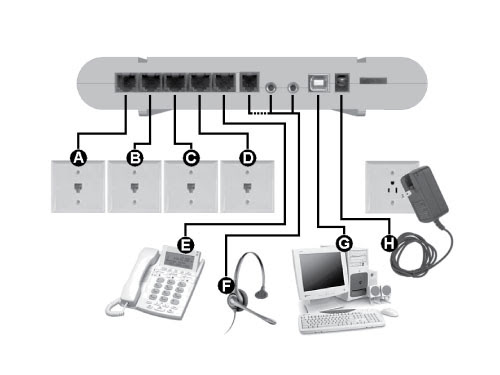 Hi-Phone Maestro setup illustration